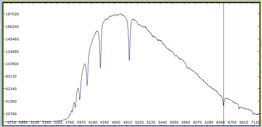 vega_spectrum_graph